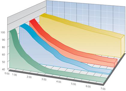 Scheeres vergelijk ventilatieconcepten